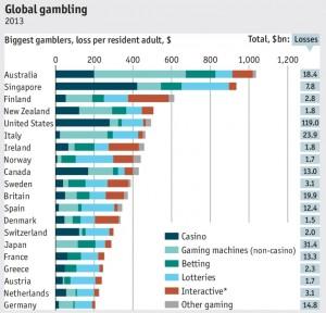 casino online de onlinecasino de